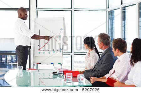 Businessman Reporting To Graphs To His Team