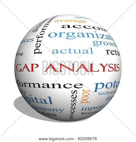 Gap Analysis 3D Sphere Word Cloud Concept