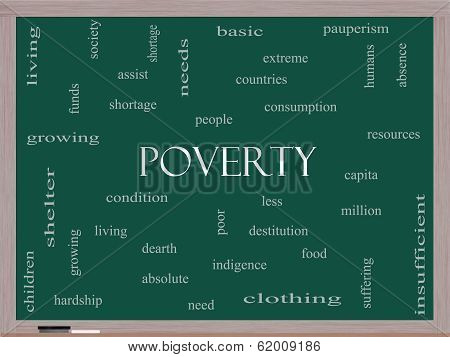 Poverty Word Cloud Concept On A Blackboard