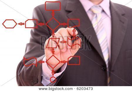 Red process diagram