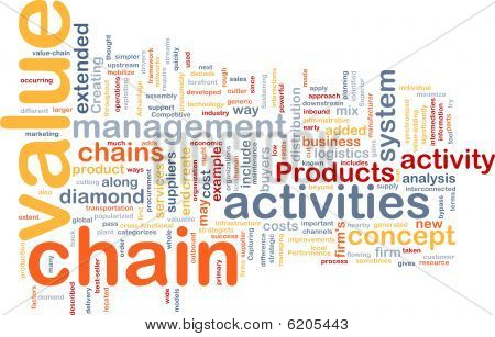 Value Chain Word Cloud