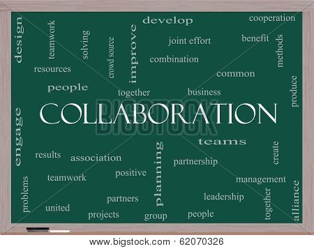 Collaboration Word Cloud Concept On A Blackboard