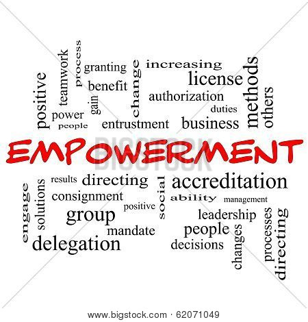 Empowerment Word Cloud Concept In Red Caps