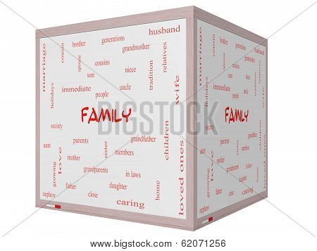 Family Word Cloud Concept On A 3D Cube Whiteboard