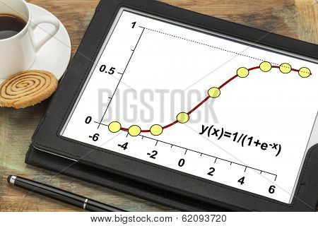 limited growth model on a digital tablet with a cup of coffee - logistic function with applications in statistics, ecology, medicine, demography and other sciences