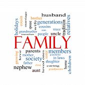 picture of niece  - Family Word Cloud Concept with great terms such as loving parents home and more - JPG