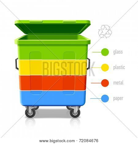 Recycling bins colors infographic. Vector.