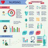 picture of gender  - Nursing gender education job growth infographic set vector illustration - JPG