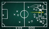 image of chalkboard  - Soccer strategy game plan hand drawn on chalkboard - JPG