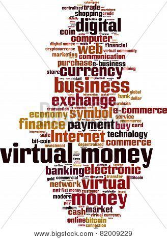 Virtual Money Word Cloud
