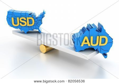 Australian and US dollars balance, 3d render