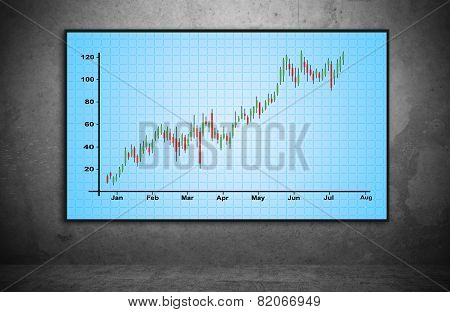 Plasma Panel With Stock Chart