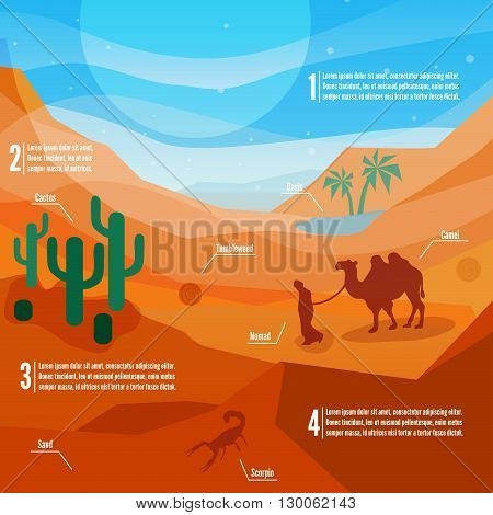 Desert infographics. Landscape of desert life - sand hills with cactuses nomad and animals. Low polygon style flat illustrations. For web and mobile phone print.