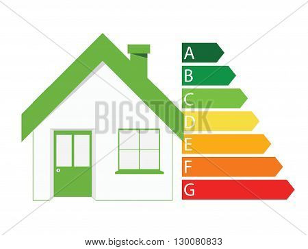 Ecology house icon with energetic classes. Vector illustration