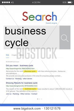 Business Cycle Growth Recession Success Loss Profit Concept