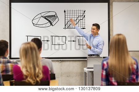education, high school, teaching, economics and people concept - group of students and happy teacher with notepad showing scheme on white board in classroom