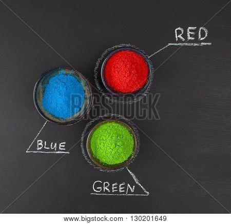 Rgb Color Scheme Concept On Chalkboard