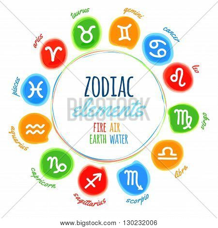 Vector set of zodiac signs. White icons are located in the colored watercolor stains.