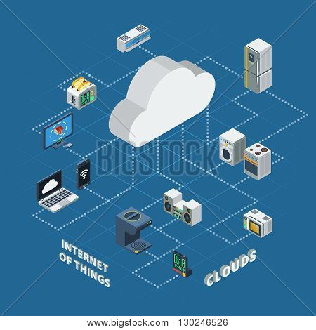 Internet of things cloud isometric scheme with dotted line on the blue background vector illustration