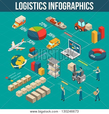 Logistics cargo transportation storage sorting and delivery infograpics in flowchart form with isometric symbols abstract vector illustration