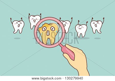 cartoon decay tooth with magnifying glass great for health dental care concept