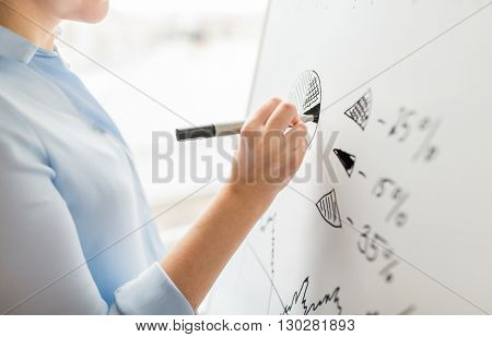 business, people, economics, analytics and statistics concept - close up of hand with marker drawing pie chart on white board at office