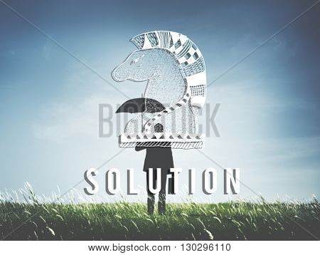 Solution Guideline Motivation Objective Planning Concept