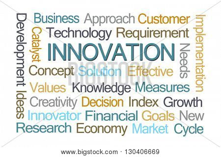 Innovation Word Cloud on White Background