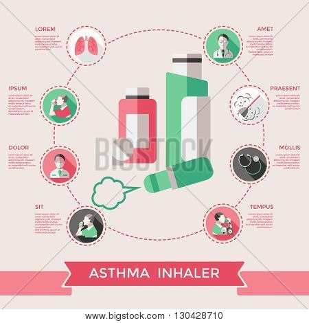 Asthma inhaler page of website with lungs bronchial tubes pills dust stethoscope doctor patient vector illustration