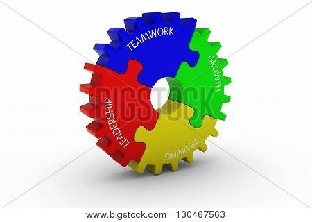 Teamwork + Growth + Training + Leadership Multicoloured Jigsaw Puzzle Cog Wheel - 3D Illustration
