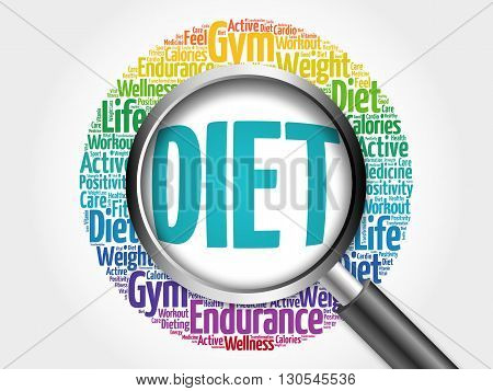 Diet Word Cloud With Magnifying Glass