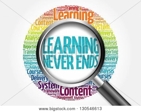 Learning Never Ends Word Cloud