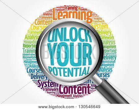 Unlock Your Potential Word Cloud