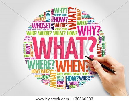 Question words word cloud business concept, presentation background