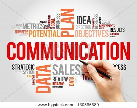 Communication word cloud business concept, presentation background