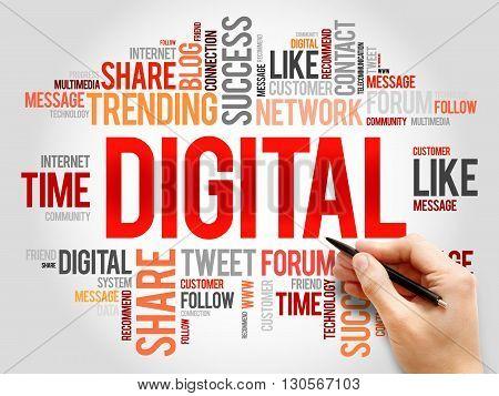 Digital word cloud business concept, presentation background