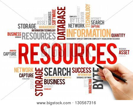 Resources word cloud business concept, presentation background