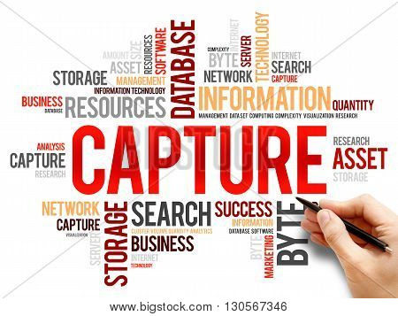 Capture word cloud business concept, presentation background