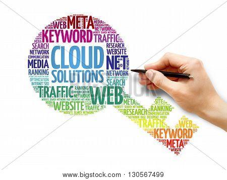 Cloud Solutions Key Word Cloud