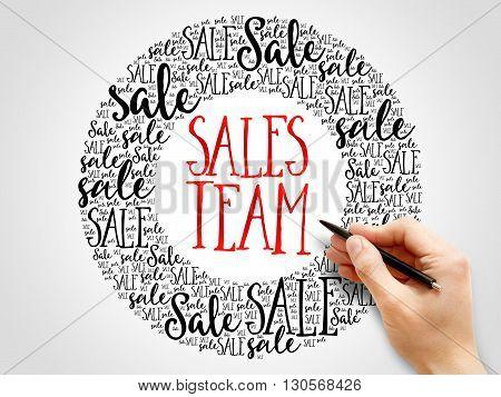 Sales Team Words Cloud