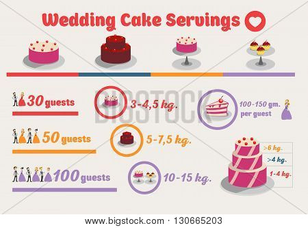 Wedding infographic with guests.Statistics design template.Vector circle business concepts with flat icons. Illustration.Info-graphic Wedding Cake Servings. Vector