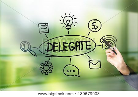 Businesswoman hand drawing delegate sketch on green background