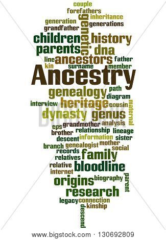 Ancestry, Word Cloud Concept 2