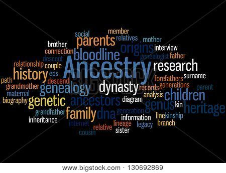 Ancestry, Word Cloud Concept 5