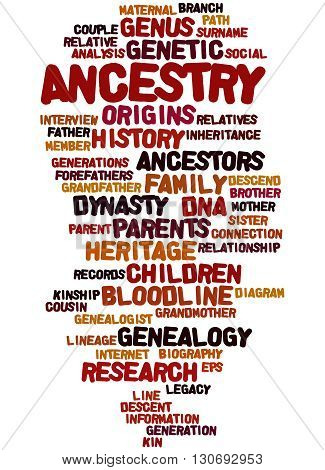 Ancestry, Word Cloud Concept 9