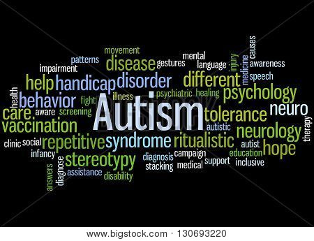 Autism, Word Cloud Concept 6