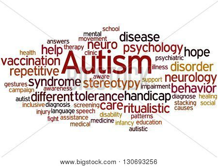 Autism, Word Cloud Concept 9