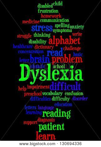 Dyslexia, Word Cloud Concept 3