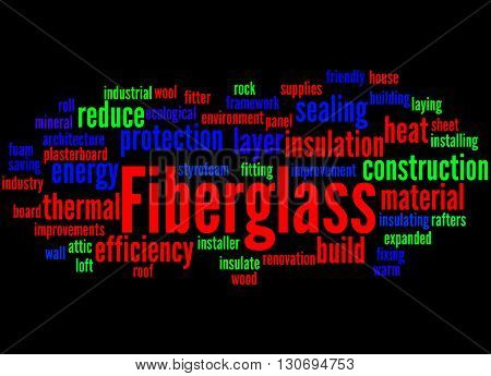 Fiberglass, Word Cloud Concept 4