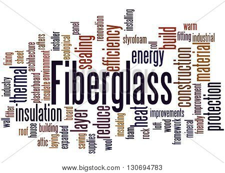 Fiberglass, Word Cloud Concept 6